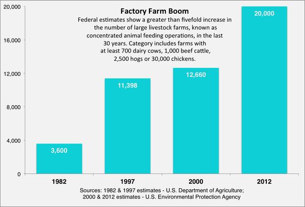 factory_farm_boom.png