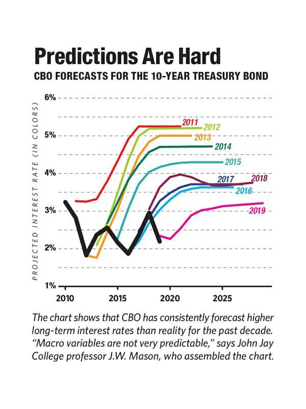 JF20-Dayen3 chart.jpg