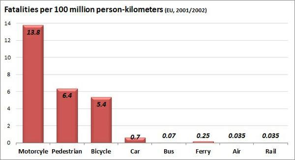 travel_fatalities.jpe