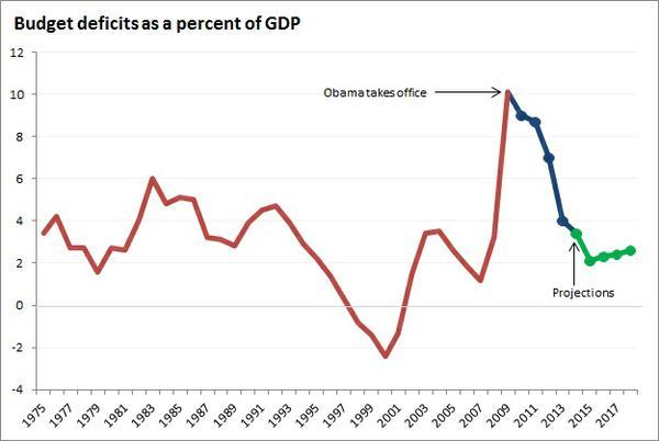 deficit_gdp.jpe