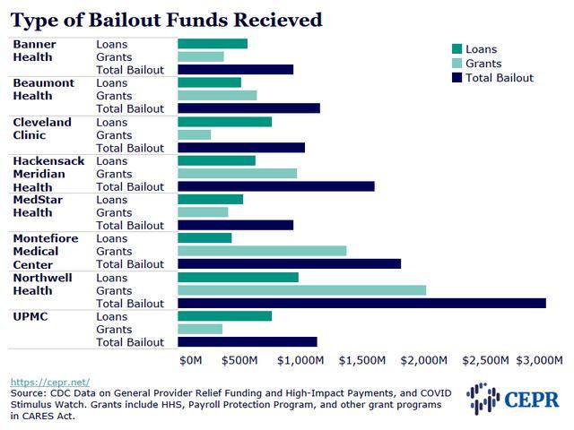 Appelbaum-Bailouts2 092820.png