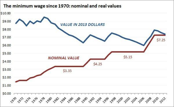 minimum_wage.jpe