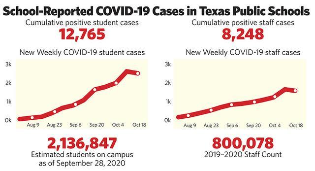 Cohen-School reopening 102820 infographic.jpg