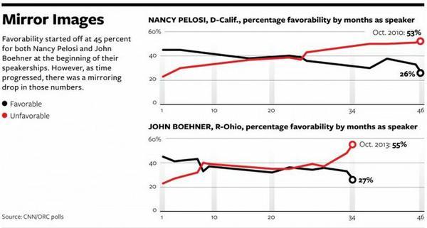 boehner_poll.jpe