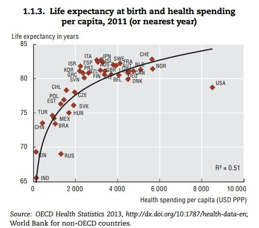 oecd_life_expectancy.jpe