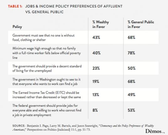 table1_jobsincomepolicypreferences_0.png