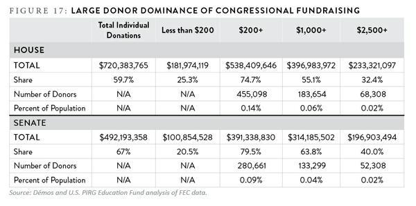 bdd_large_donor_fundraising2.jpg.jpe