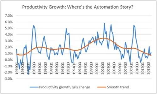 productivitygrowth.jpg.jpe