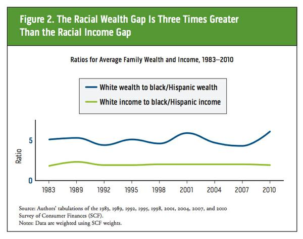 racial_wealth_gap.jpe