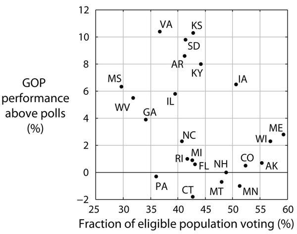 delta-vs-turnout-20141.jpg.jpe
