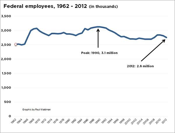 federal_employees_1.jpe