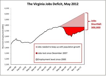 jobs_deficit_1.png