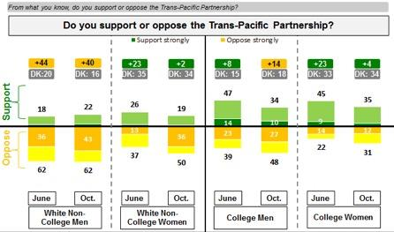 class_and_gender_and_the_tpp.jpg.jpe