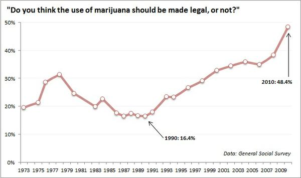 support_for_legalization.jpg.jpe