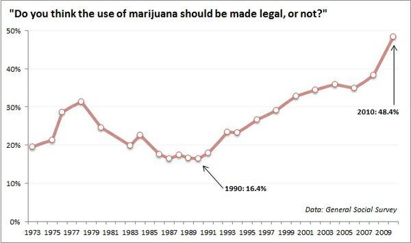 support_for_legalization.jpg.jpe