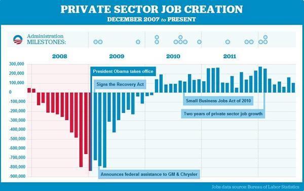 obama_jobs_chart.jpg.jpe