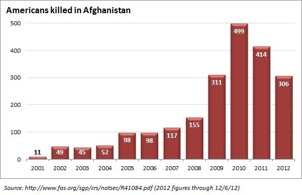 killed_in_afghanistan.jpe