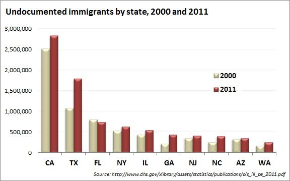 undocumented_by_state.jpe